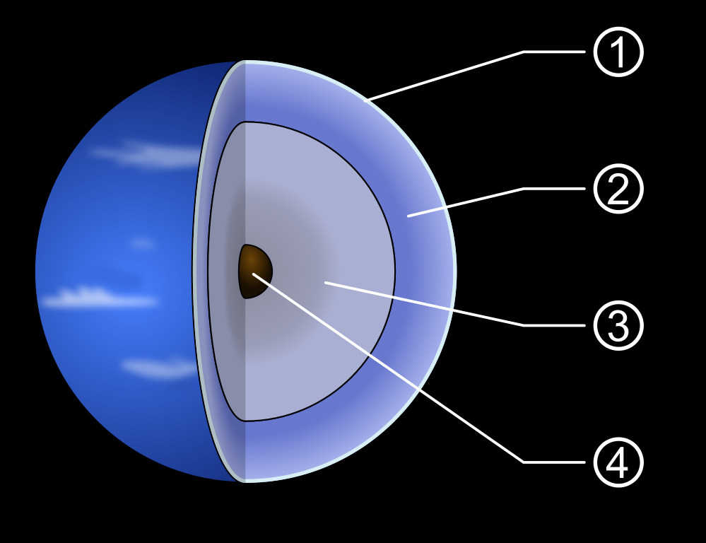 Neptune Core Diagram